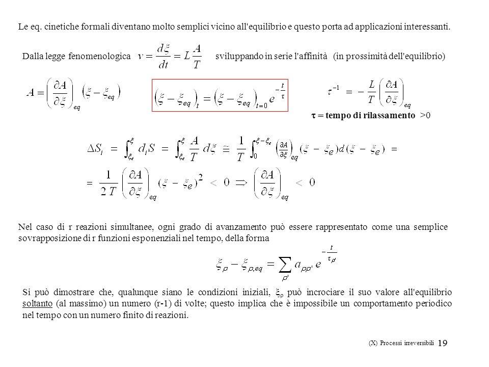 19 (X) Processi irreversibili Dalla legge fenomenologica sviluppando in serie l'affinità (in prossimità dell'equilibrio) tempo di rilassamento >0 Le e