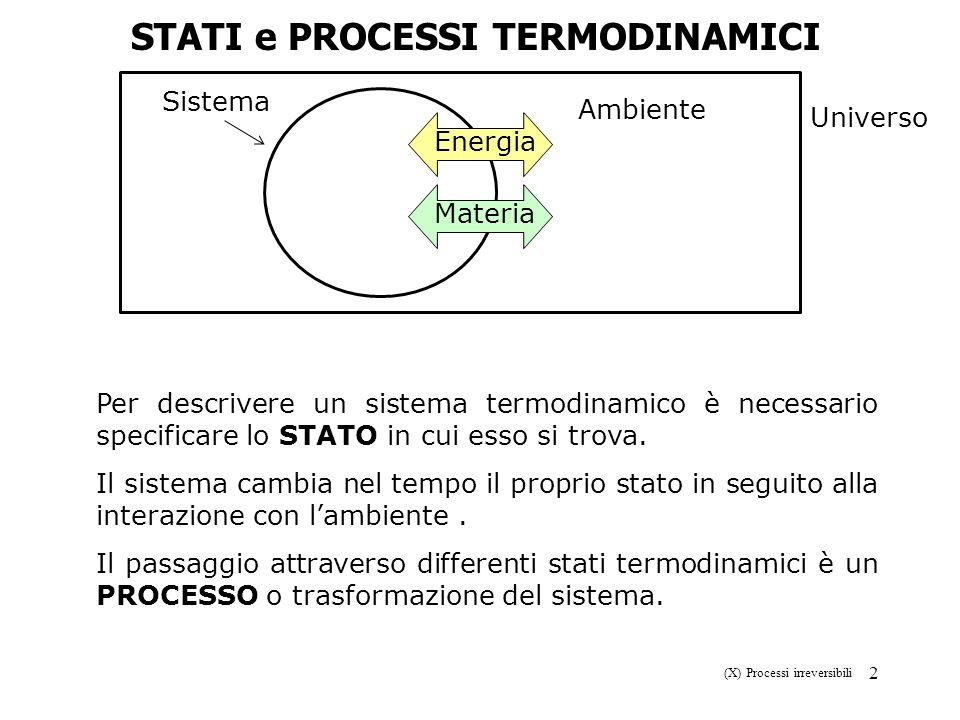 2 STATI e PROCESSI TERMODINAMICI Energia Materia Sistema Ambiente Universo Per descrivere un sistema termodinamico è necessario specificare lo STATO i
