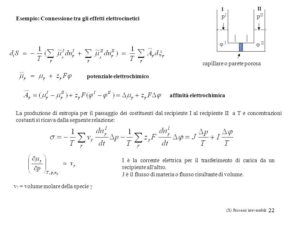 22 (X) Processi irreversibili Esempio: Connessione tra gli effetti elettrocinetici capillare o parete porosa affinità elettrochimica v = volume molare