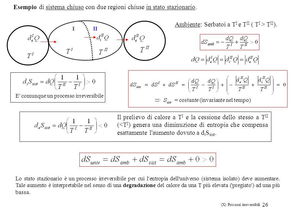 26 (X) Processi irreversibili Esempio di sistema chiuso con due regioni chiuse in stato stazionario. III Il prelievo di calore a T I e la cessione del