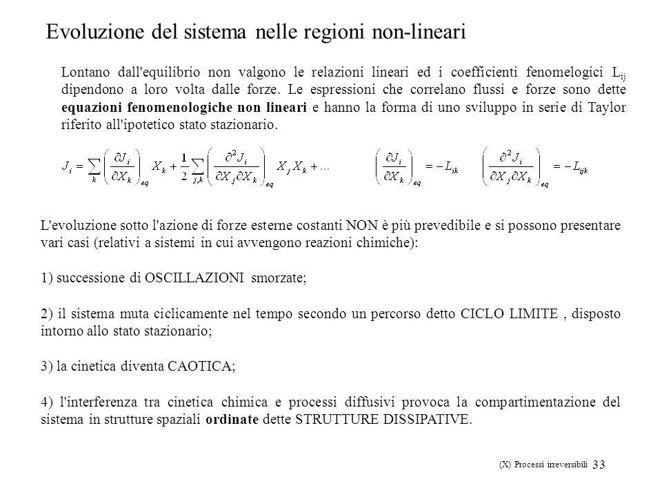 33 Lontano dall'equilibrio non valgono le relazioni lineari ed i coefficienti fenomelogici L ij dipendono a loro volta dalle forze. Le espressioni che