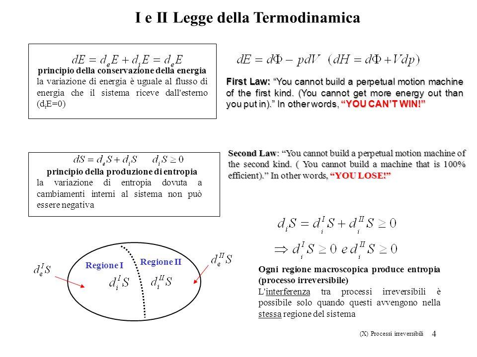 4 I e II Legge della Termodinamica principio della conservazione della energia la variazione di energia è uguale al flusso di energia che il sistema r
