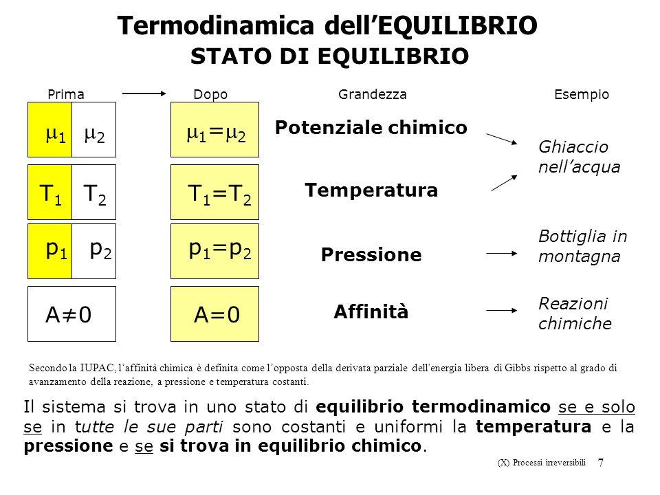 7 Termodinamica dellEQUILIBRIO Il sistema si trova in uno stato di equilibrio termodinamico se e solo se in tutte le sue parti sono costanti e uniform