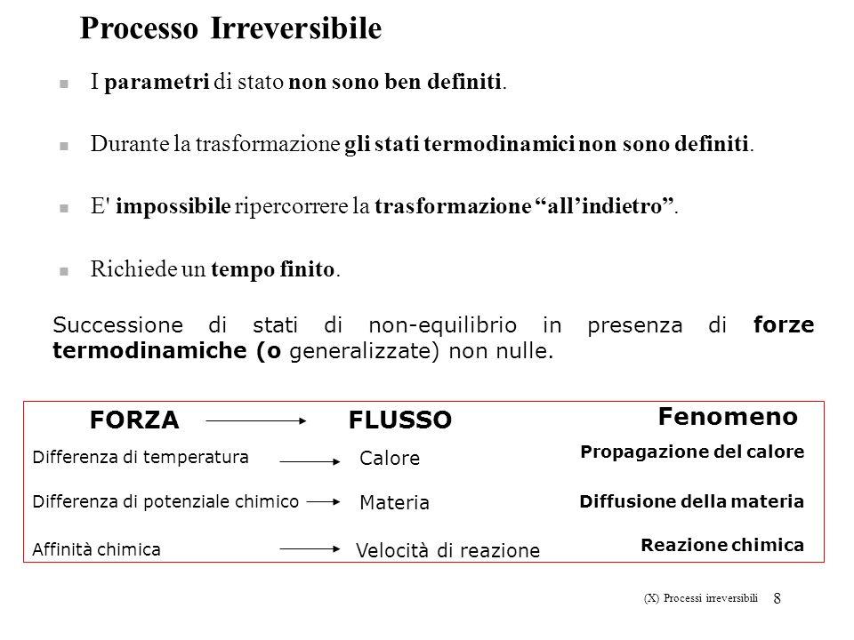 8 Processo Irreversibile I parametri di stato non sono ben definiti. Durante la trasformazione gli stati termodinamici non sono definiti. E' impossibi
