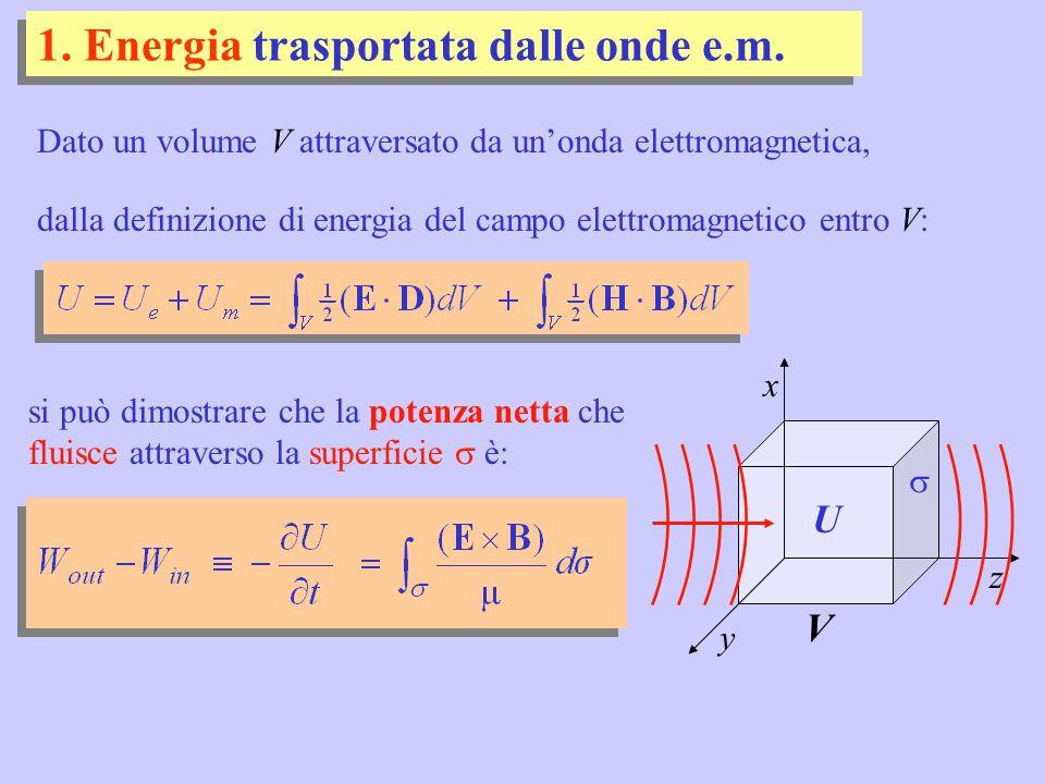 bilancio energetico ad esempio: Flusso entrante z Flusso uscente 1) nei materiali trasparenti: (vuoto e dielettrici) Flusso entrante = flusso uscente (flusso netto zero) assorbimento zero