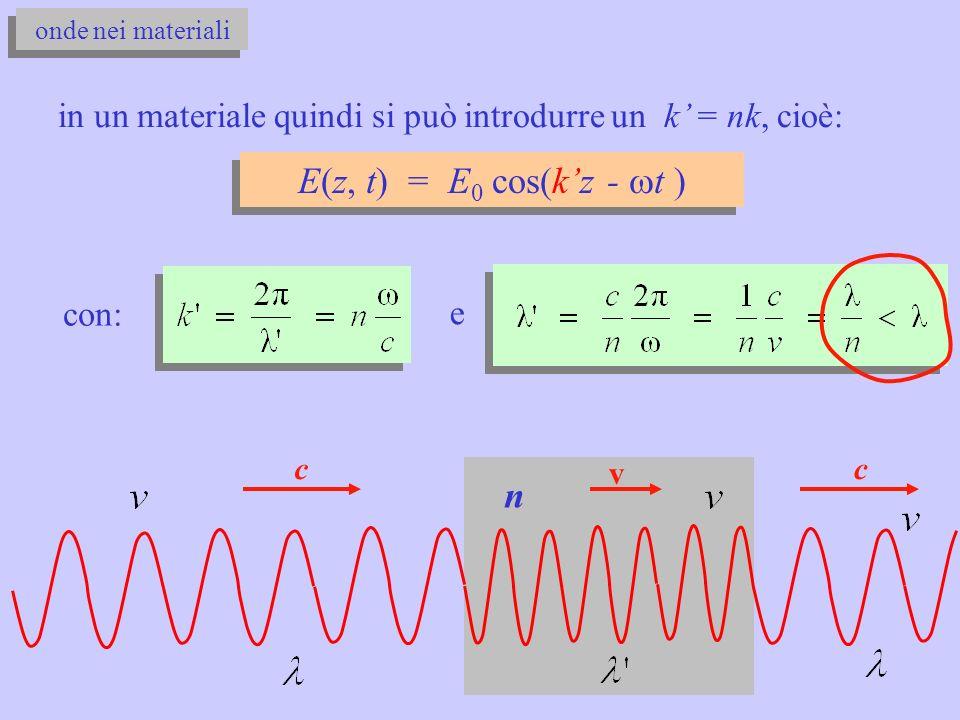 n E(z, t) = E 0 cos(kz - t ) in un materiale quindi si può introdurre un k = nk, cioè: onde nei materiali con: e v cc