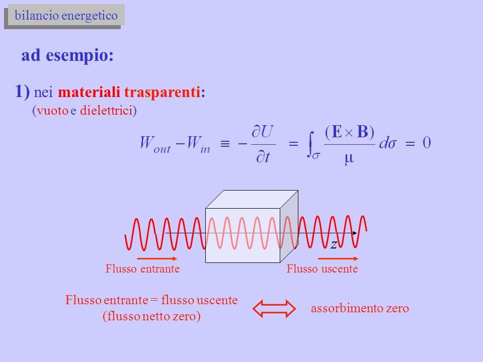 bilancio energetico z 2) Materiali completamente opachi: Flusso entrante flusso entrante (incidente) = potenza assorbita flusso netto =
