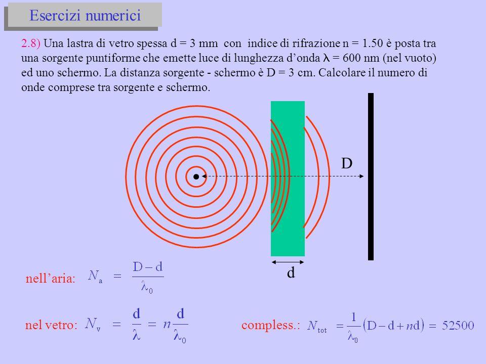2.8) Una lastra di vetro spessa d = 3 mm con indice di rifrazione n = 1.50 è posta tra una sorgente puntiforme che emette luce di lunghezza donda = 600 nm (nel vuoto) ed uno schermo.