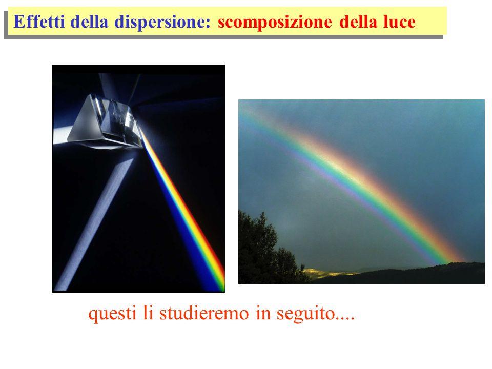 Effetti della dispersione: scomposizione della luce questi li studieremo in seguito....