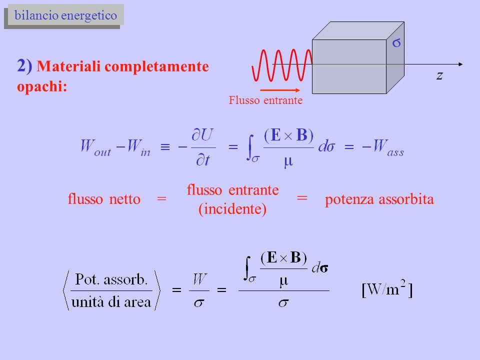 Esercizio numerico 2.2) Secondo le norme dellAgenzia Regionale Prevenzione e Ambiente dellEmilia- Romagna per lesposizione ai campi a radiofrequenza, il limite massimo consentito di intensità è I M = 1 W/m 2.