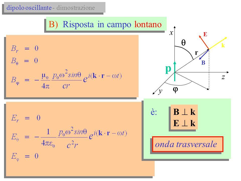 B) Risposta in campo lontano dipolo oscillante - dimostrazione p x y z E onda trasversale B k E k B k E k è: B k