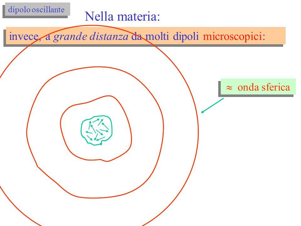 invece, a grande distanza da molti dipoli microscopici: dipolo oscillante onda sferica Nella materia: