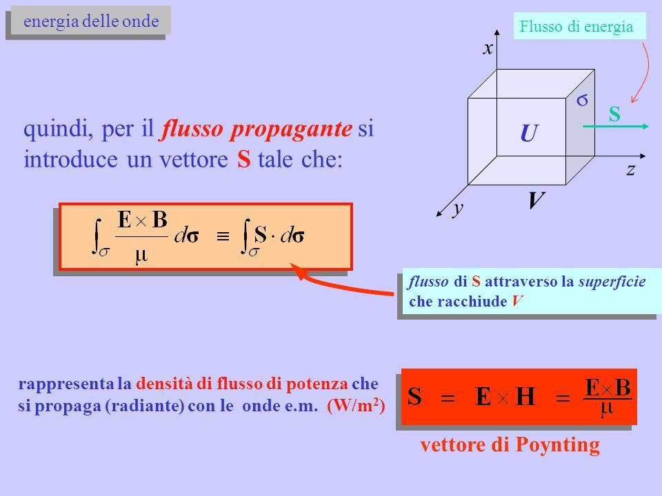 quindi, per il flusso propagante si introduce un vettore S tale che: energia delle onde U x z V y S Flusso di energia flusso di S attraverso la superficie che racchiude V vettore di Poynting rappresenta la densità di flusso di potenza che si propaga (radiante) con le onde e.m.