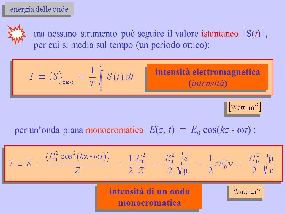 energia delle onde ma nessuno strumento può seguire il valore istantaneo S(t), per cui si media sul tempo (un periodo ottico): intensità elettromagnetica (intensità) intensità elettromagnetica (intensità) intensità di un onda monocromatica per unonda piana monocromatica E(z, t) = E 0 cos(kz - t) :