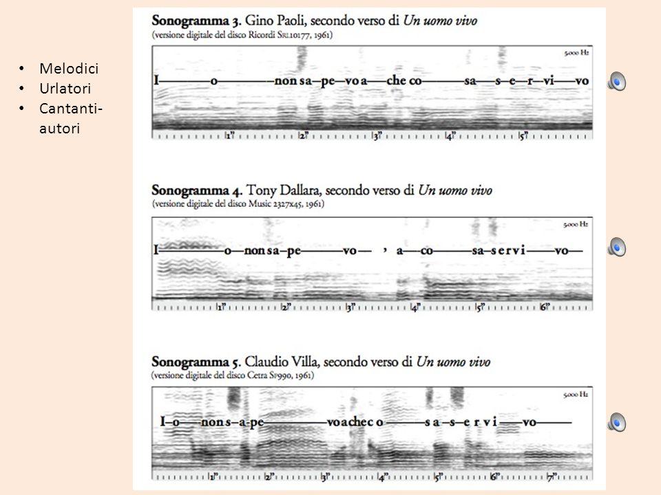 Melodici Urlatori Cantanti- autori