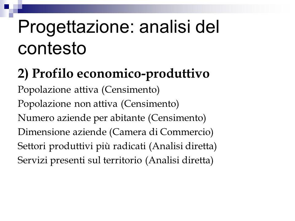 Progettazione: analisi del contesto 2) Profilo economico-produttivo Popolazione attiva (Censimento) Popolazione non attiva (Censimento) Numero aziende