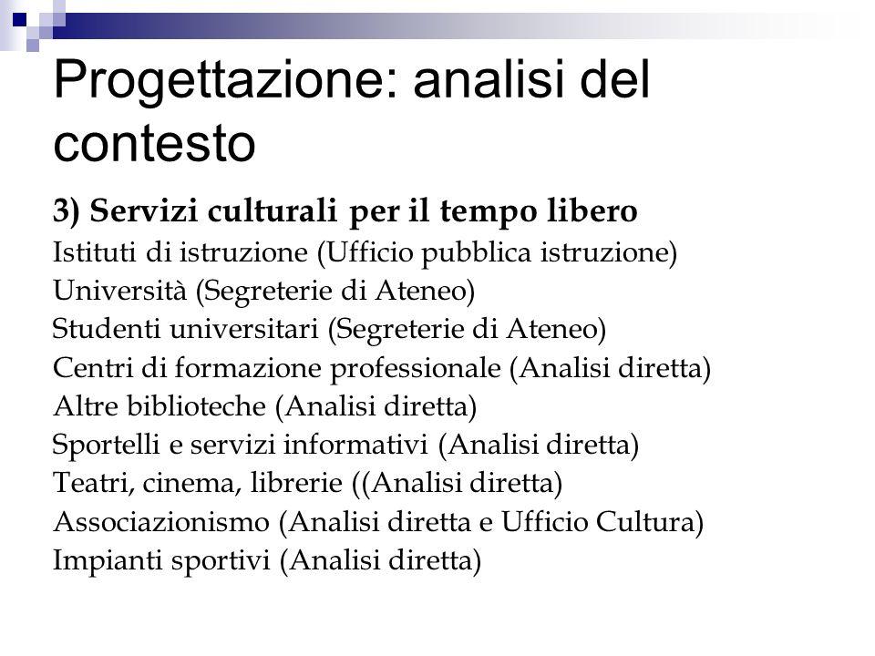 Progettazione: analisi del contesto 3) Servizi culturali per il tempo libero Istituti di istruzione (Ufficio pubblica istruzione) Università (Segreter