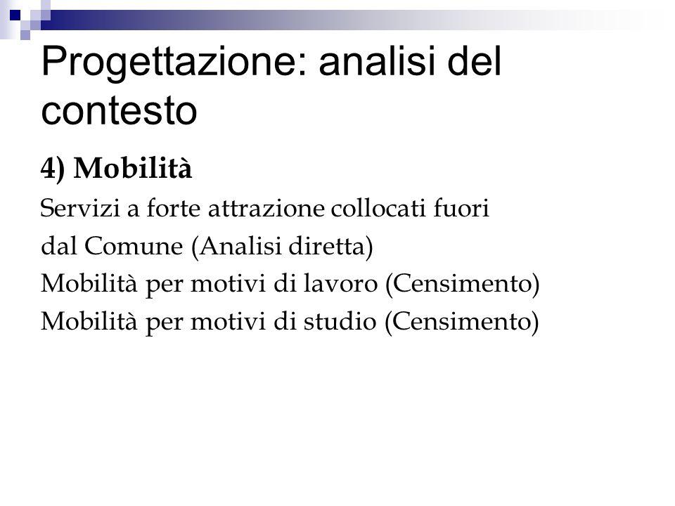 Progettazione: analisi del contesto 4) Mobilità Servizi a forte attrazione collocati fuori dal Comune (Analisi diretta) Mobilità per motivi di lavoro