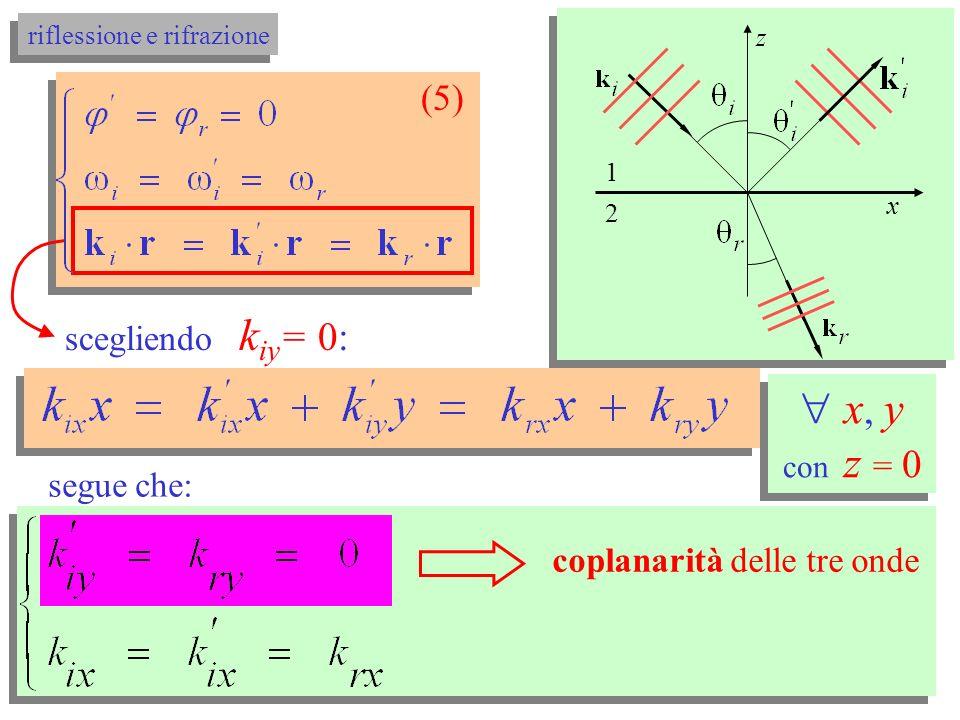 segue che: (3) deve quindi essere: per qualsiasi t e r ( z = 0 ) riflessione e rifrazione le eguaglianze per gli argomenti: