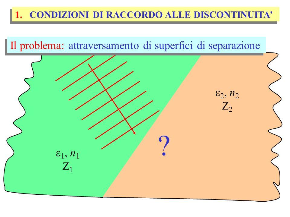 1. Condizioni di raccordo alle discontinuità 2. Riflessione e rifrazione.