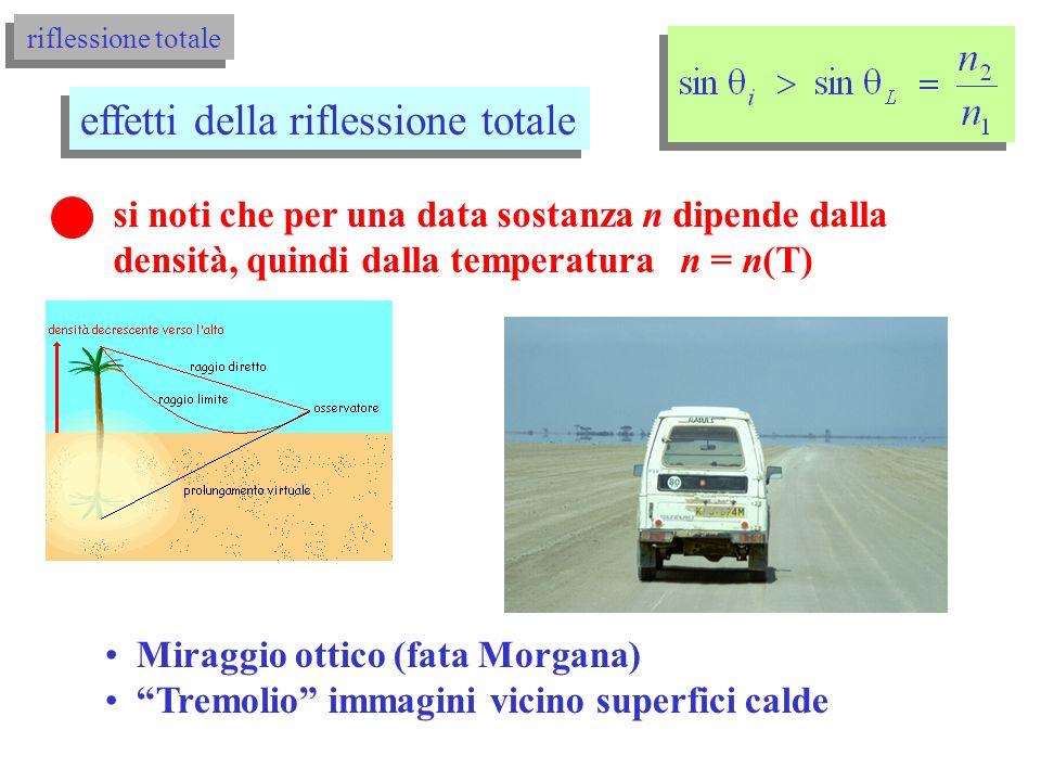 riflessione totale effetti della riflessione totale si noti che per una data sostanza n dipende dalla densità, quindi dalla temperatura n = n(T) Miraggio ottico (fata Morgana) Tremolio immagini vicino superfici calde aria fredda aria calda sorgente virtuale