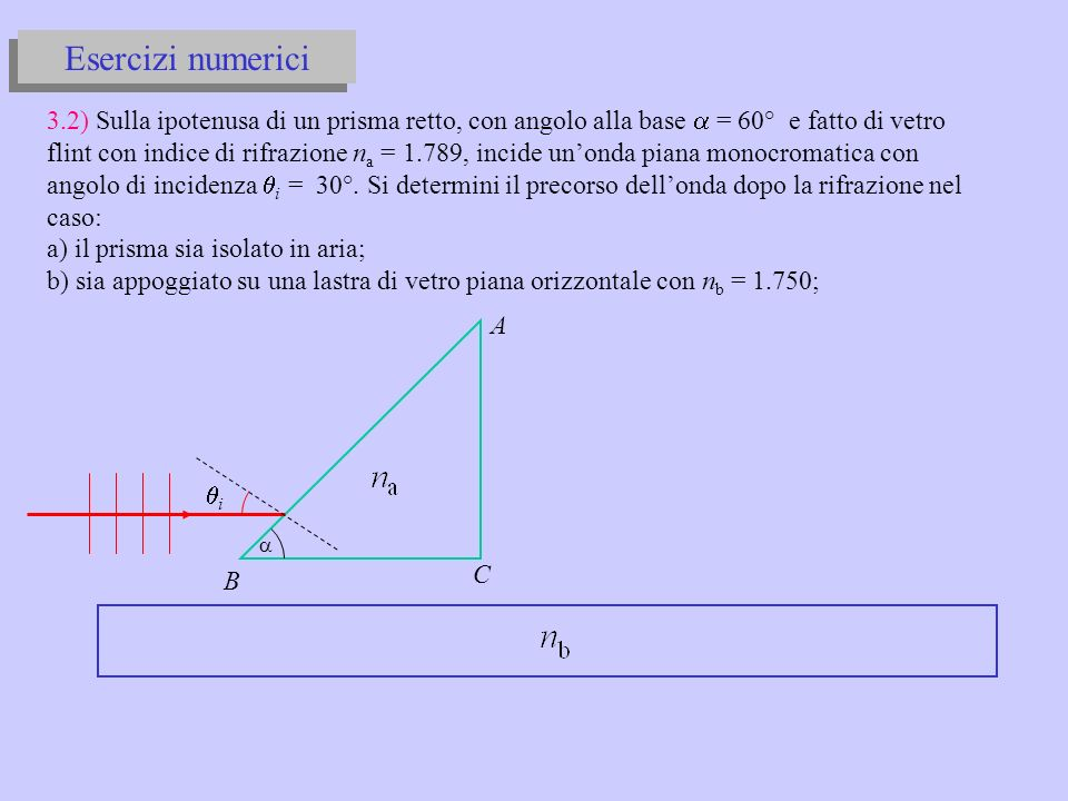 3.1) Un raggio di luce incide perpendicolarmente sulla faccia ab (vedi figura) di un prisma di vetro con indice di rifrazione n = 1.52.