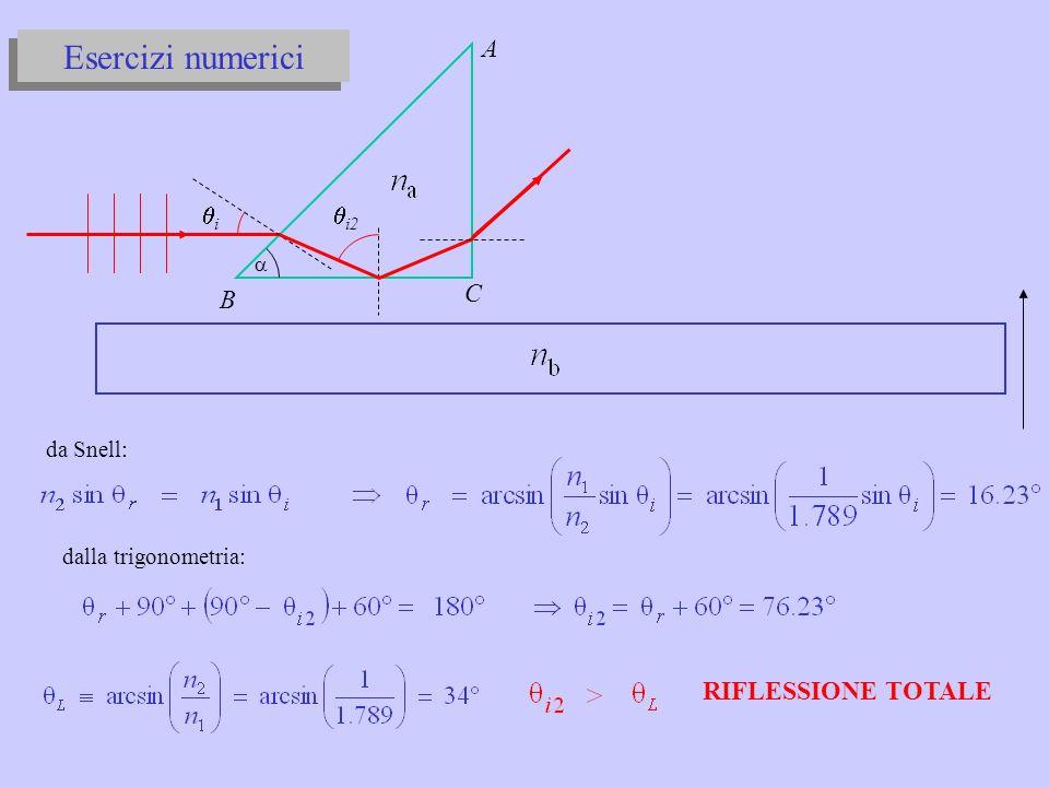 3.2) Sulla ipotenusa di un prisma retto, con angolo alla base = 60° e fatto di vetro flint con indice di rifrazione n a = 1.789, incide unonda piana monocromatica con angolo di incidenza i = 30°.