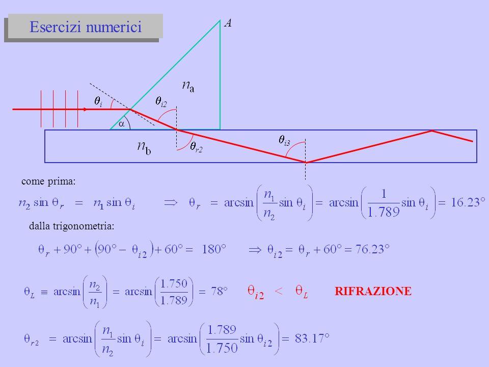 Esercizi numerici B A C i da Snell: i2 dalla trigonometria: RIFLESSIONE TOTALE
