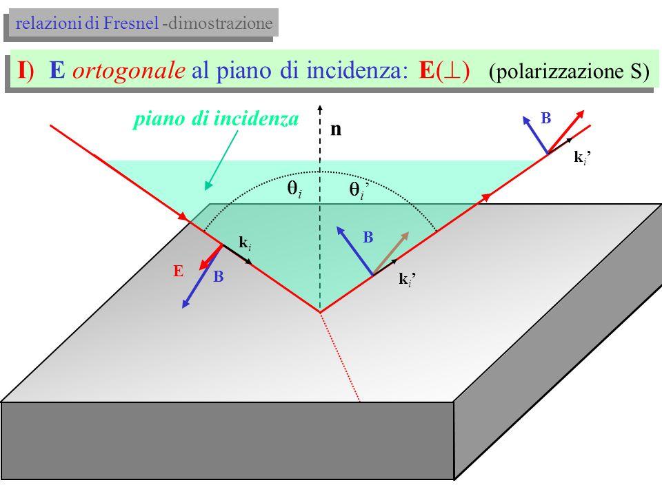 ovvero, considerando anche il campo B, otteniamo: (6) distinguiamo due casi…..
