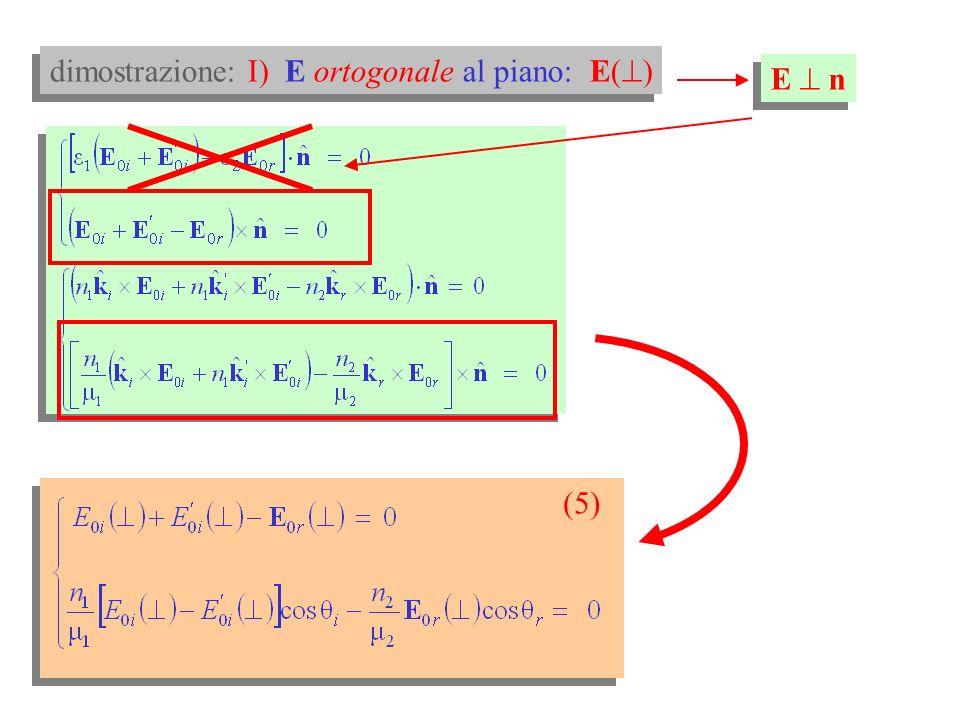 B E piano di incidenza n I) E ortogonale al piano di incidenza: E( ) (polarizzazione S) kiki i B k i i B relazioni di Fresnel -dimostrazione
