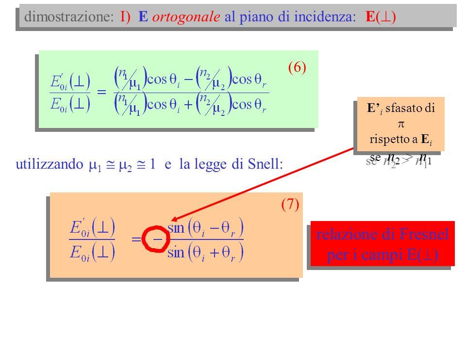 (6) con passaggi algebrici: I) E ortogonale al piano di incidenza: E( )
