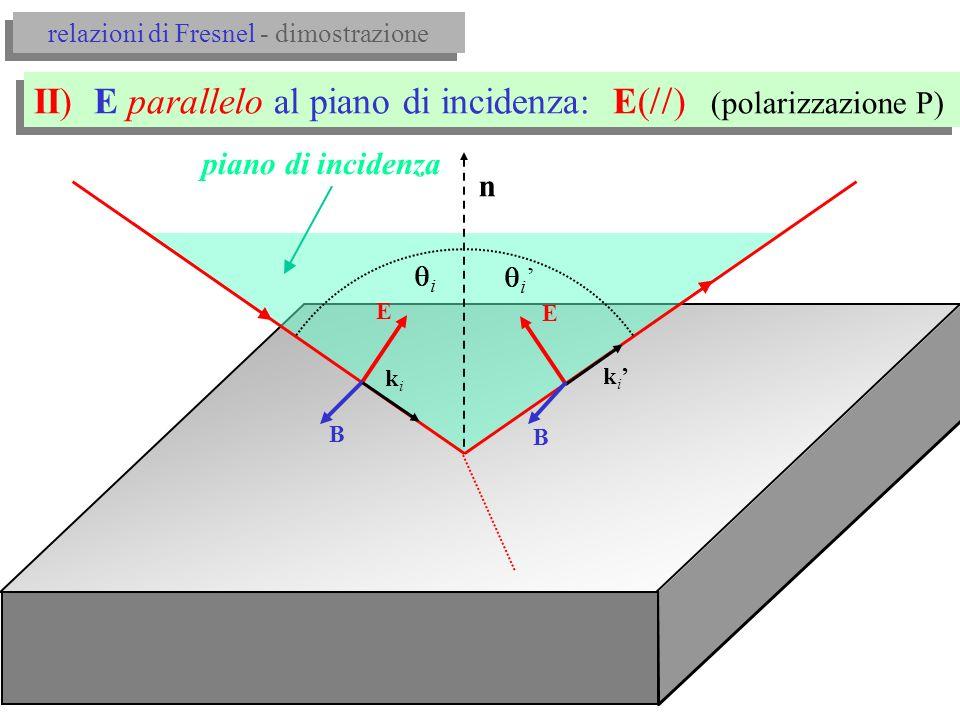 dimostrazione: I) E ortogonale al piano di incidenza: E( ) utilizzando 1 2 1 e la legge di Snell: (7) relazione di Fresnel per i campi E( ) E i sfasato di rispetto a E i se n 2 > n 1 E i sfasato di rispetto a E i se n 2 > n 1 (6)