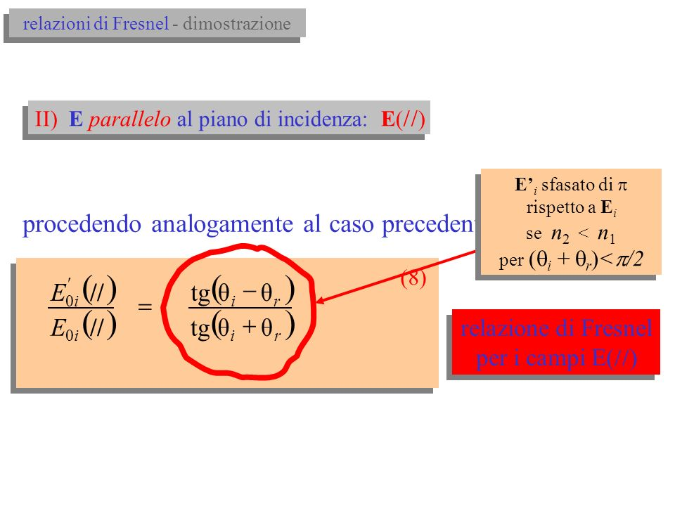 B E piano di incidenza n II) E parallelo al piano di incidenza: E( ) (polarizzazione P) kiki i k i i E B relazioni di Fresnel - dimostrazione