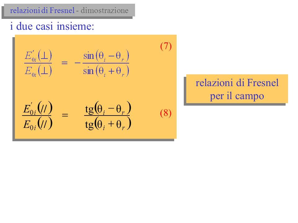 procedendo analogamente al caso precedente si ottiene: relazione di Fresnel per i campi E( ) II) E parallelo al piano di incidenza: E( ) θθtg θθ 0 0 ri ri i i E E // (8) E i sfasato di rispetto a E i se n 2 < n 1 per ( i + r )< /2 E i sfasato di rispetto a E i se n 2 < n 1 per ( i + r )< /2 relazioni di Fresnel - dimostrazione