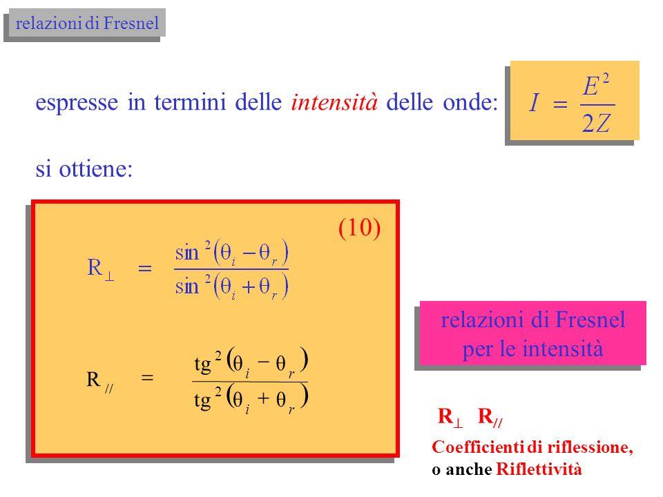 i due casi insieme: relazioni di Fresnel per il campo (8) (7) relazioni di Fresnel - dimostrazione θθtg θθ 0 0 ri ri i i E E //