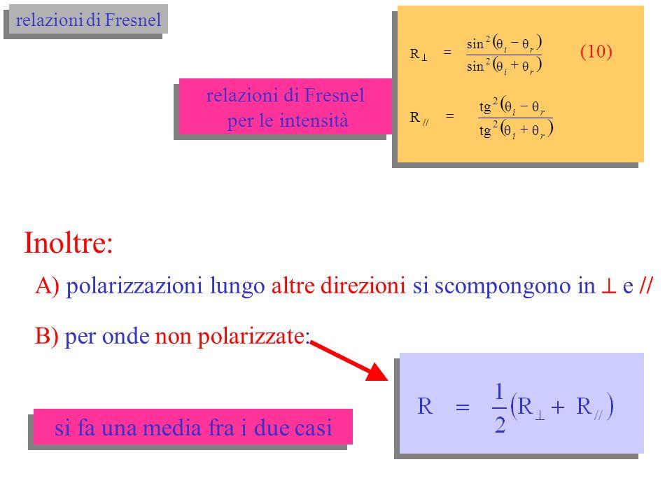 relazioni di Fresnel: considerazioni energetiche relazioni di Fresnel: considerazioni energetiche relazioni di Fresnel 1 2 S1S1 S1S1 S2S2 deve essere: ovvero: che, effettivamente, è soddisfatta dalle (10)