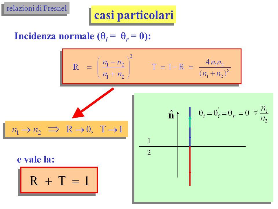 θθsin θθ R 2 2 ri ri θθtg θθ R 2 2 ri ri // A) polarizzazioni lungo altre direzioni si scompongono in e // relazioni di Fresnel Inoltre: B) per onde non polarizzate: relazioni di Fresnel per le intensità relazioni di Fresnel per le intensità (10) si fa una media fra i due casi