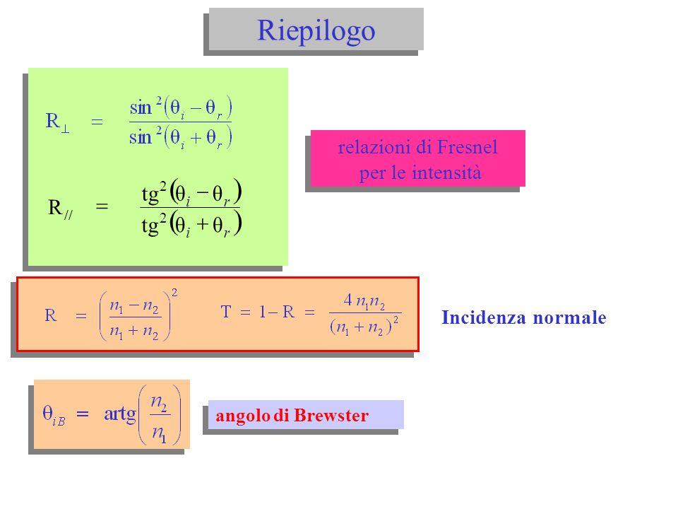 relazioni di Fresnel casi particolari Incidenza normale ( i = r = 0): 2 1 e vale la: