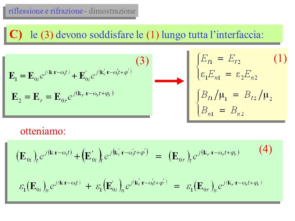 x E1E1 z B) Notiamo che nei due materiali il campo totale sarà: E2E2 (3) riflessione e rifrazione - dimostrazione