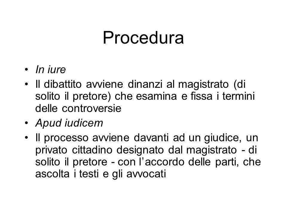 Procedura In iure Il dibattito avviene dinanzi al magistrato (di solito il pretore) che esamina e fissa i termini delle controversie Apud iudicem Il p