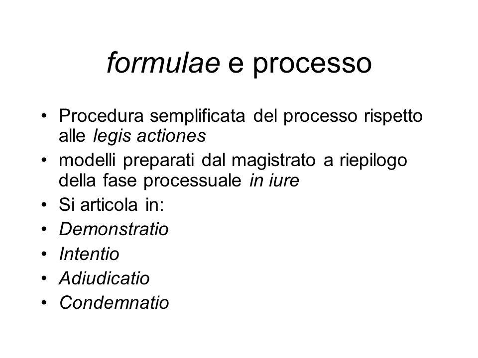 formulae e processo Procedura semplificata del processo rispetto alle legis actiones modelli preparati dal magistrato a riepilogo della fase processua