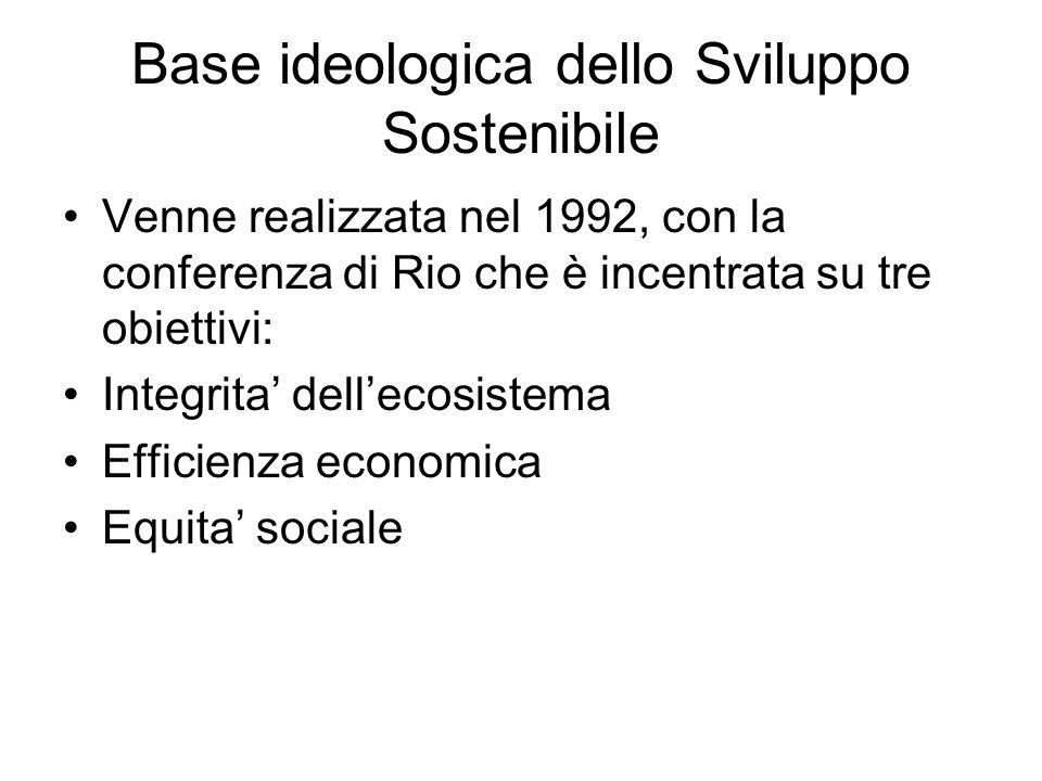 Base ideologica dello Sviluppo Sostenibile Venne realizzata nel 1992, con la conferenza di Rio che è incentrata su tre obiettivi: Integrita dellecosistema Efficienza economica Equita sociale