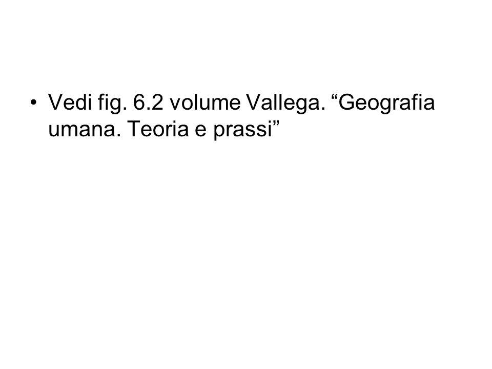 Vedi fig. 6.2 volume Vallega. Geografia umana. Teoria e prassi