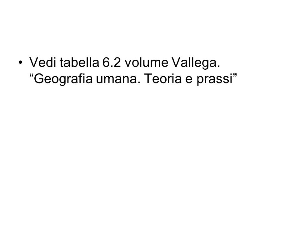 Vedi tabella 6.2 volume Vallega. Geografia umana. Teoria e prassi