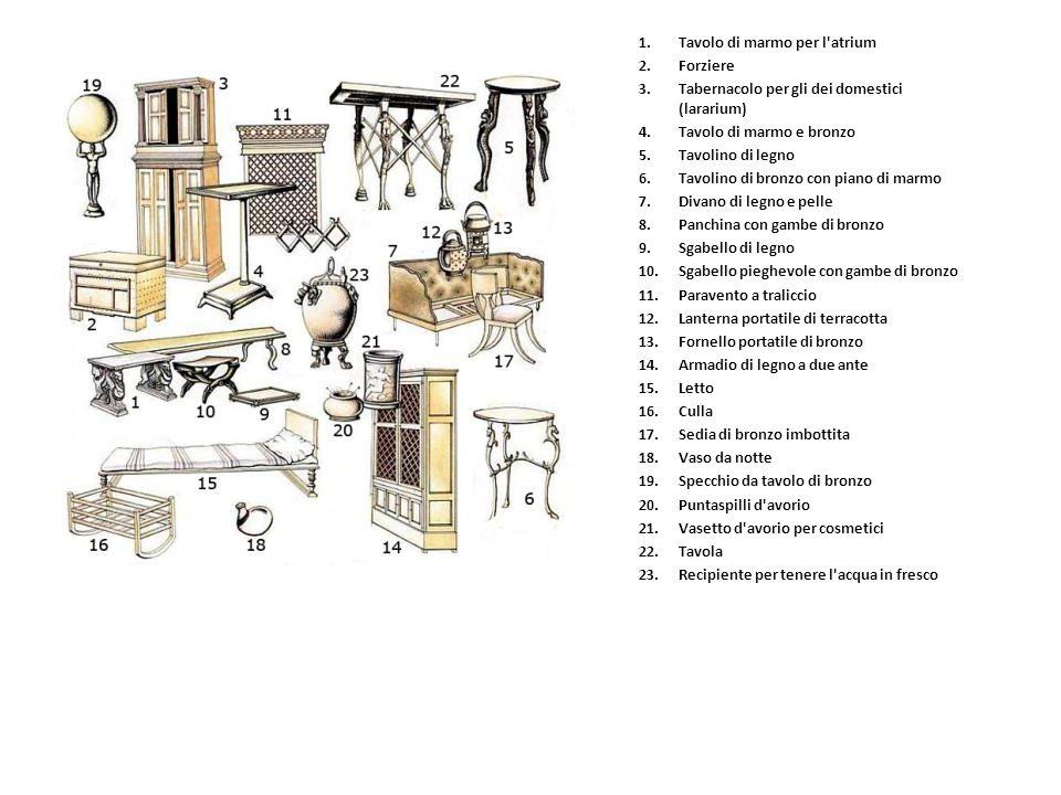 1.Tavolo di marmo per l'atrium 2.Forziere 3.Tabernacolo per gli dei domestici (lararium) 4.Tavolo di marmo e bronzo 5.Tavolino di legno 6.Tavolino di
