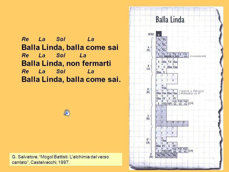 G. Salvatore, Mogol Battisti. Lalchimia del verso cantato, Castelvecchi, 1997. Re La Sol La Balla Linda, balla come sai Re La Sol La Balla Linda, non