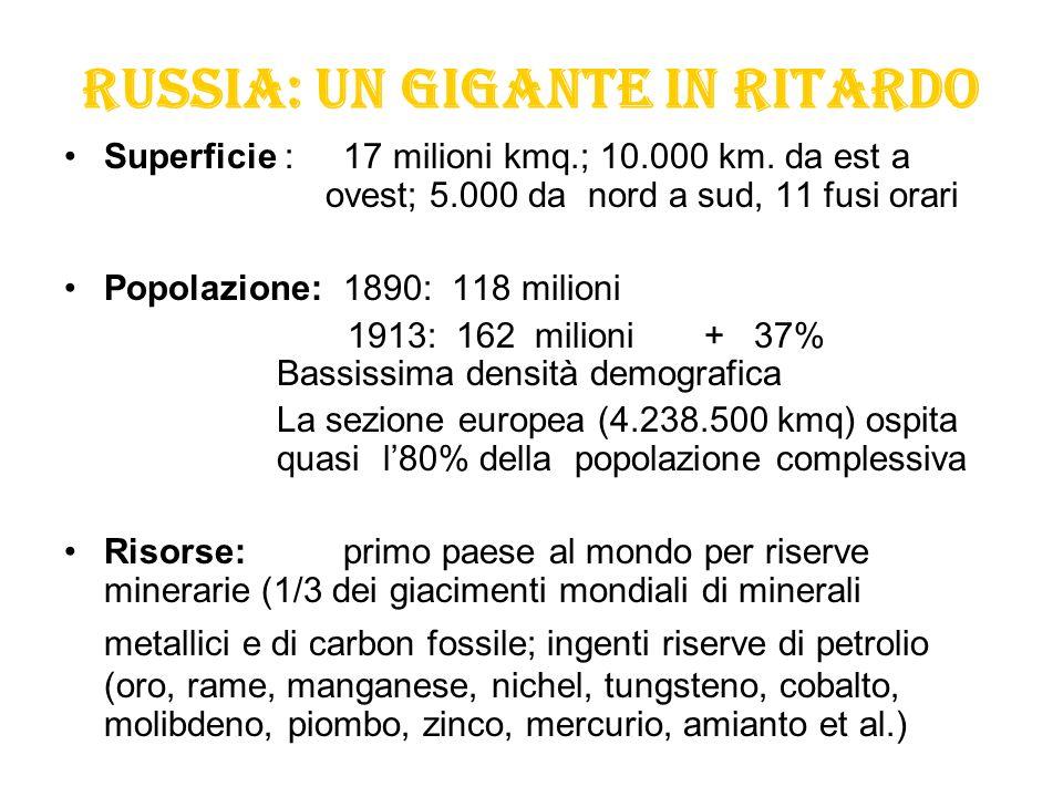 RUSSIA: un gigante in ritardo Superficie : 17 milioni kmq.; 10.000 km. da est a ovest; 5.000 da nord a sud, 11 fusi orari Popolazione: 1890: 118 milio