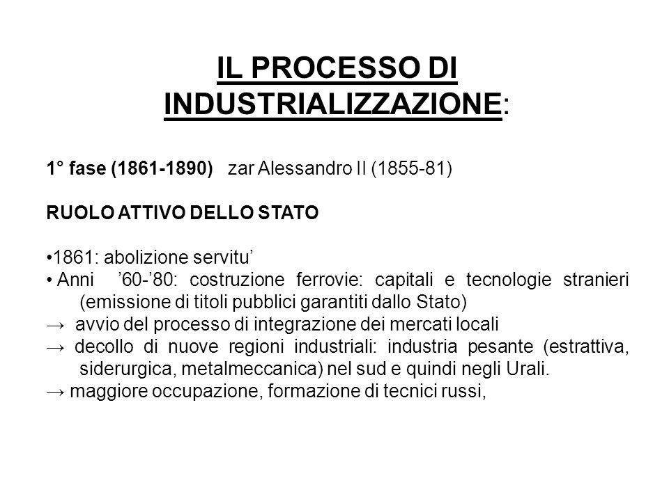 IL PROCESSO DI INDUSTRIALIZZAZIONE: 1° fase (1861-1890) zar Alessandro II (1855-81) RUOLO ATTIVO DELLO STATO 1861: abolizione servitu Anni 60-80: cost