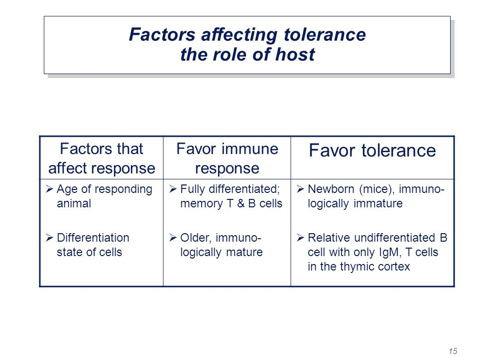 15 Factors affecting tolerance the role of host Factors that affect response Favor immune response Favor tolerance Age of responding animal Differenti