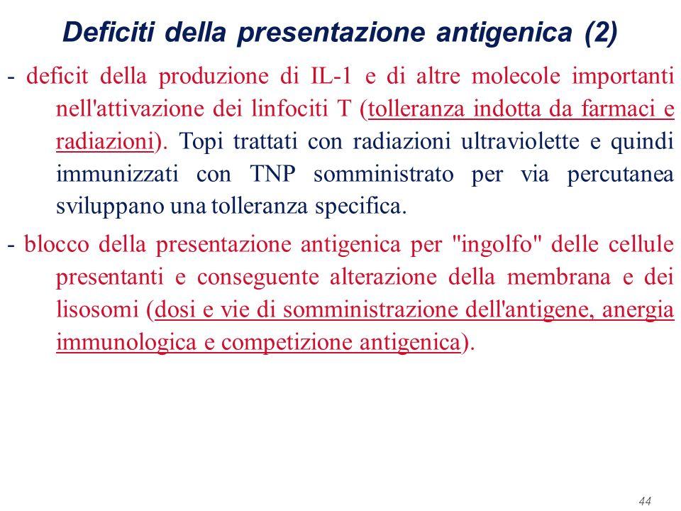 44 Deficiti della presentazione antigenica (2) - deficit della produzione di IL-1 e di altre molecole importanti nell'attivazione dei linfociti T (tol